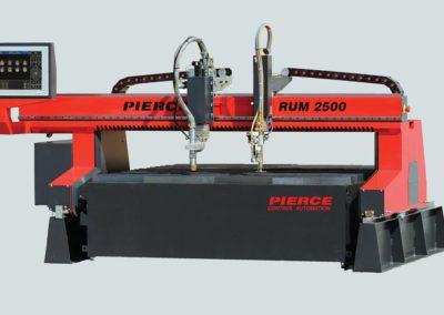 CNC řezací stroj